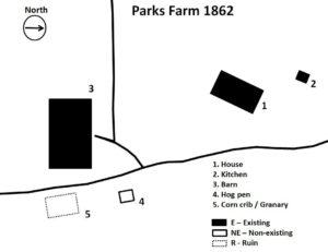 Parks farm