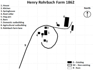 Rohrbach farm layout