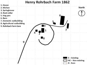 Rohrbach farm layout