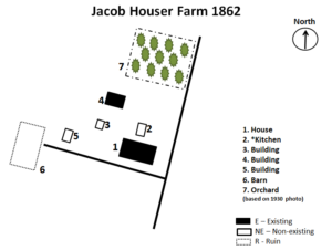 houser farm layout
