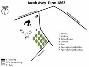 Avey farm in 1862